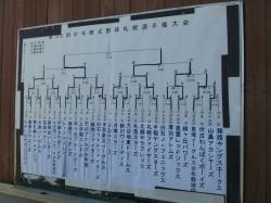 第39回少年軟式野球札幌選手権大会(トーナメント表)